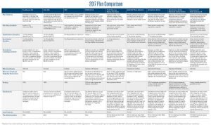 2017-Retirement-Plan-Comparison-Grid-(RP-0223-0217)